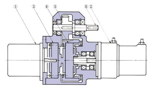 通过控制马达的转数的增减产  生差动,在保证顺畅转动的同时进行无级